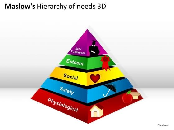 Business Maslows Hierarchy Of Needs 3d PowerPoint Slides And Ppt Diagram Templates