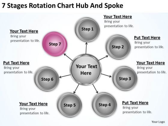 Business Model Diagram Examples 7 Stages Rotation Chart Hub And Spoke Ppt PowerPoint Templates