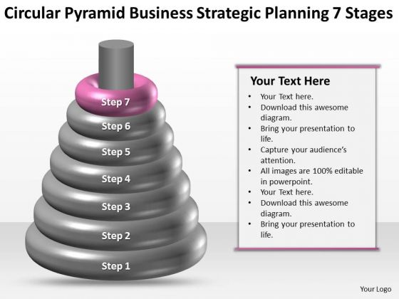 Business Model Diagram Examples Strategic Planning 7 Stages Ppt PowerPoint Slides