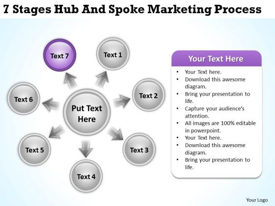 Business Network Diagram Examples 7 Stages Hub And Spoke Marketing Process Ppt PowerPoint Slides