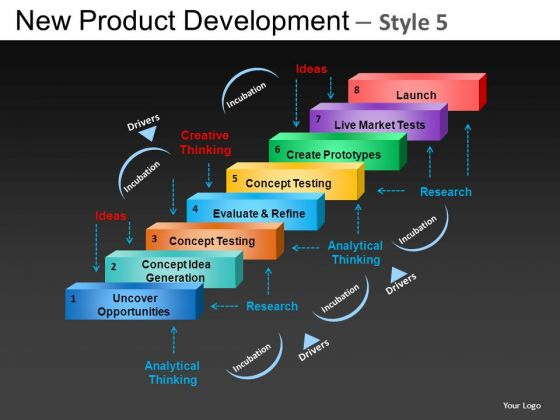 Business New Product Development 5 PowerPoint Slides And Ppt Diagram Templates