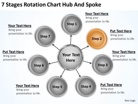 Business Organizational Chart 7 Stages Rotation Hub And Spoke PowerPoint Slides