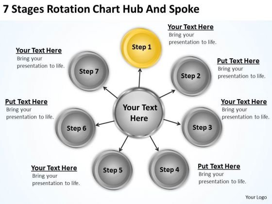 Business Organizational Chart 7 Stages Rotation Hub And Spoke Ppt PowerPoint Slides
