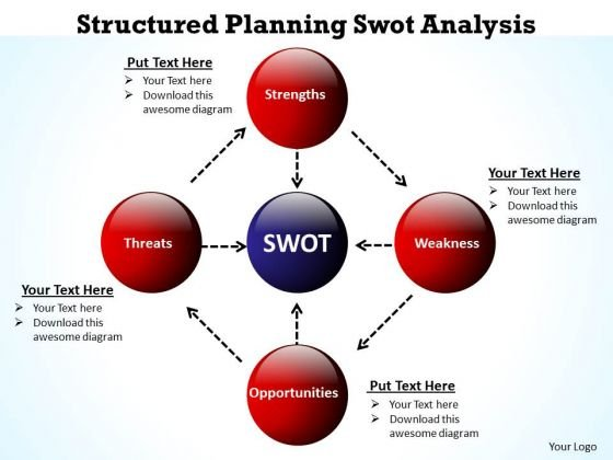 Business Organizational Chart Template Structured Planning Swot Analysis PowerPoint Slides