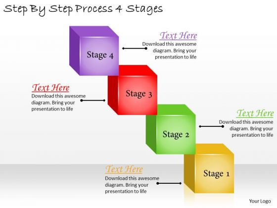 Business Plan And Strategy Step By Process 4 Stages Change Management