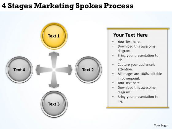 Business Plan Diagram 4 Stages Marketing Spokes Process Ppt PowerPoint Templates
