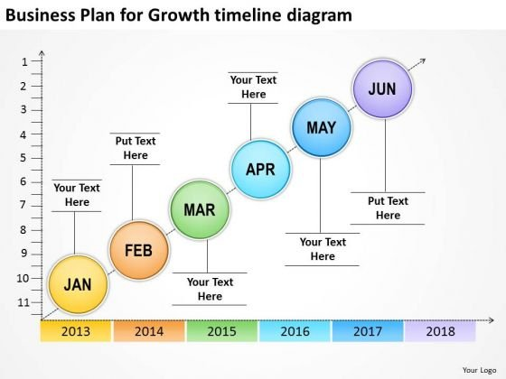 Business Plan For Growth Timeline Diagram PowerPoint Templates Ppt Slides Graphics