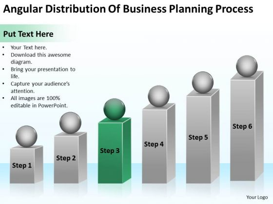Business Planning Process Ppt How To Write Template PowerPoint Templates