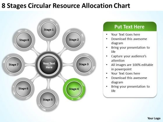 Business Planning Strategy Resource Allocation Chart Level