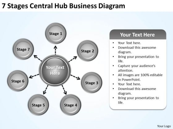 Business Policy And Strategy 7 Stages Central Hub Diagram Ppt PowerPoint