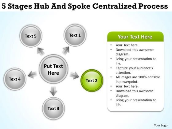 Business PowerPoint Examples 5 Stages Hub And Spoke Centralized Process Ppt Slides