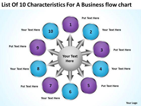 Business PowerPoint Presentation Flow Chart Circular Process Network Slides