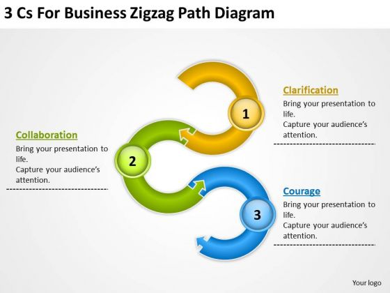Business Powerpoint Template 3 Cs For Zigzag Path Diagram Ppt