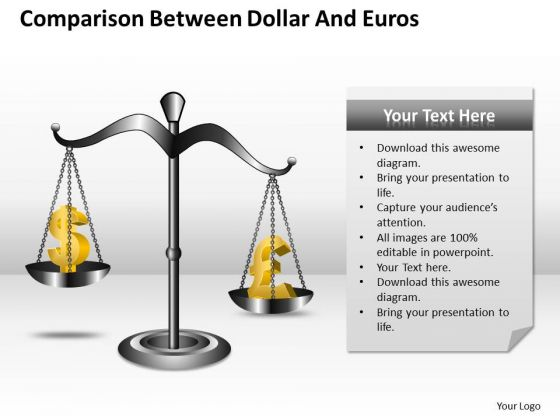 Business PowerPoint Template Comparison Between Dollar And Euros Ppt Templates