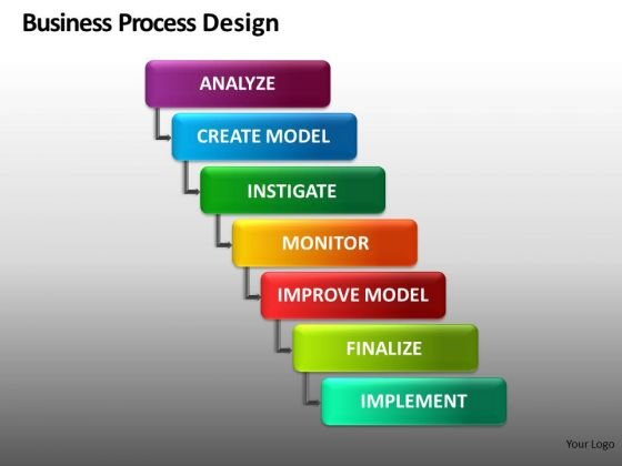 Business Process Design Ppt 16