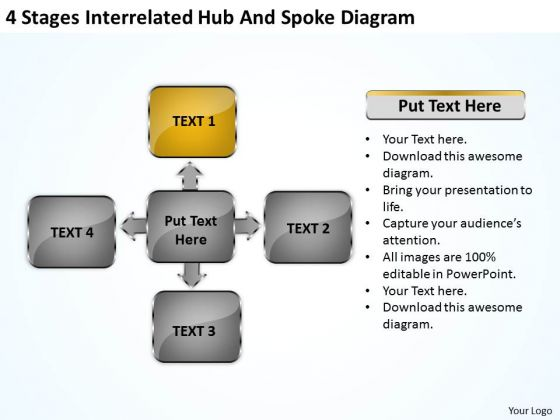 Business Process Diagram 4 Stages Interrelated Hub And Spoke PowerPoint Slides