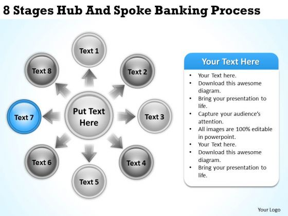 Business Process Diagram Examples 8 Stages Hub And Spoke Banking Ppt PowerPoint Slides
