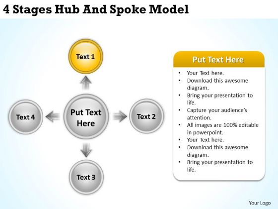 Business Process Diagrams Examples 4 Stages Hub And Spoke Model Ppt PowerPoint Slides