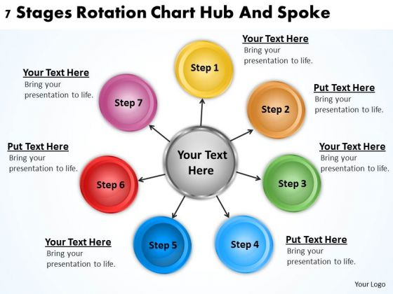 Business Process Diagrams Examples 7 Stages Rotation Chart Hub And Spoke PowerPoint Templates