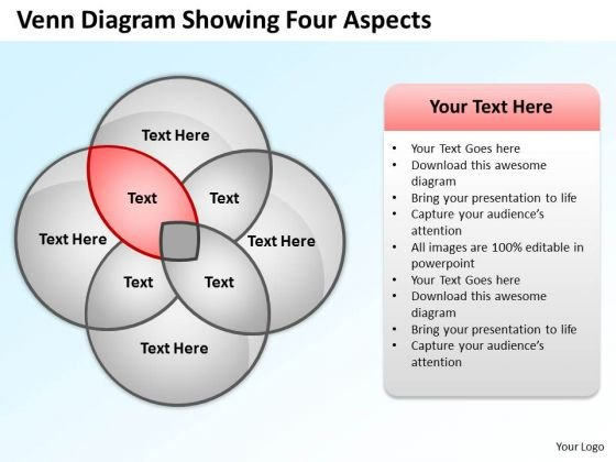 Business Process Diagrams Examples Venn Showing Four Aspects PowerPoint Slides