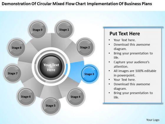 Business Process Flow Diagram Chart Implementation Plan Ppt PowerPoint Slides