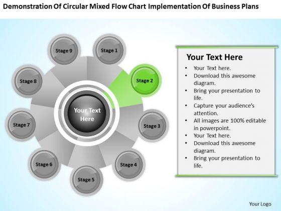 Business Process Flow Diagram Chart Implementation Plans Ppt PowerPoint Slides