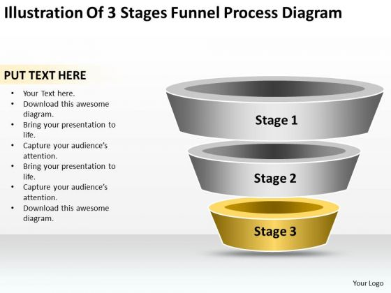 Business Process Flow Diagram Examples 3 Stages Funnel Ppt PowerPoint Templates