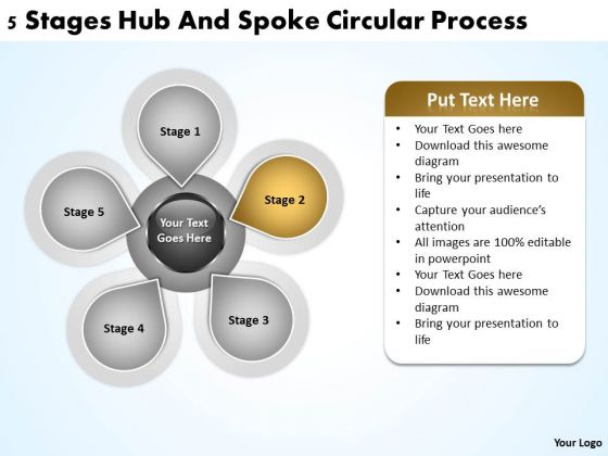 Business Process Flow Diagram Stages Hub And Spoke Circualr Ppt PowerPoint Slides