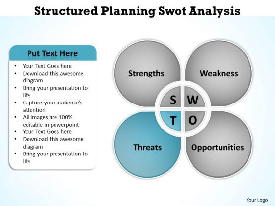 swot analysis of the cocom structure We have made some important updates to pearson successnet please see the feature summary for more details.