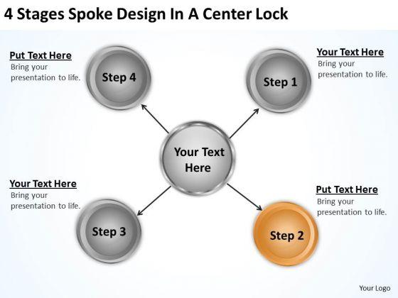 Business Process Flowchart Examples 4 Stages Spoke Design Center Lock PowerPoint Slides
