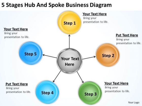 Business Process Flowchart Examples 5 Stages Banking Spokes PowerPoint Slides