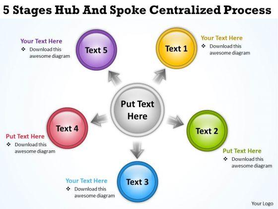 business process flowchart examples powerpoint presentation diagram