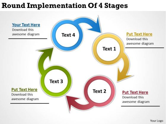 Business Process Flowchart Examples Round Implementation Of 4 Stages PowerPoint Templates