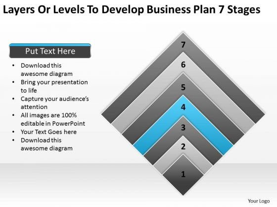 Business Process Flowchart Examples To Develop Plan 7 Stages PowerPoint Template