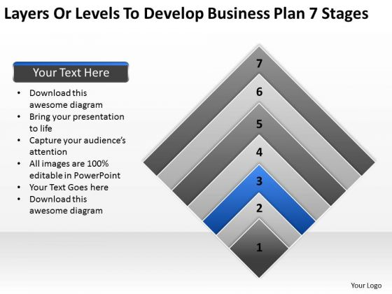 Business Process Flowchart Examples To Develop Plan 7 Stages PowerPoint Templates