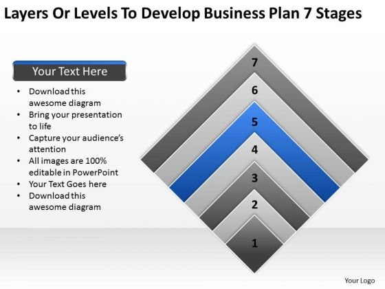 Business Process Flowchart Examples To Develop Plan 7 Stages Ppt PowerPoint Templates
