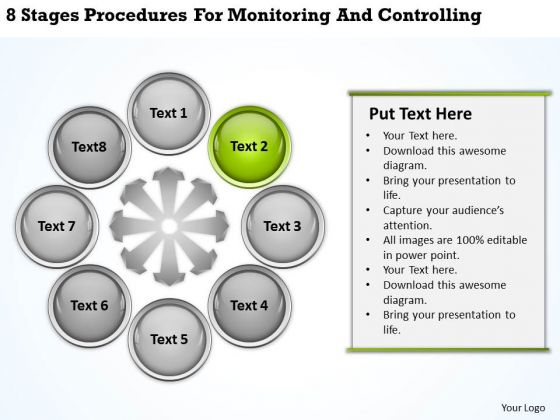 Business Process Flowchart Procedures For Monitoring And Controlling PowerPoint Templates