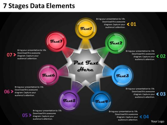 Business Process Strategy 7 Stages Data Elements Strategic Plan Format Ppt Slide