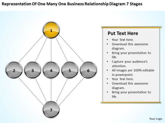 Business Relationship Diagram 7 Stages Ppt Personal Training Plan PowerPoint Slides