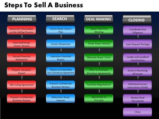 Business Shapes PowerPoint Templates Business Steps To Sell A Business Ppt Slides