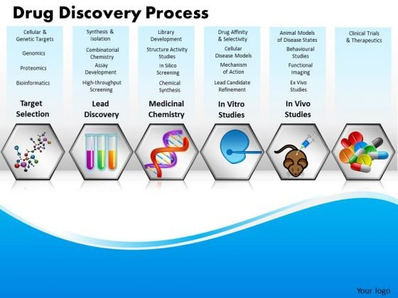 Business Steps PowerPoint Templates Marketing Drug Discovery Process Ppt Slides