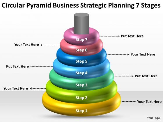 Business Strategic Planning 7 Stages Ppt Tips For Writing PowerPoint Slides