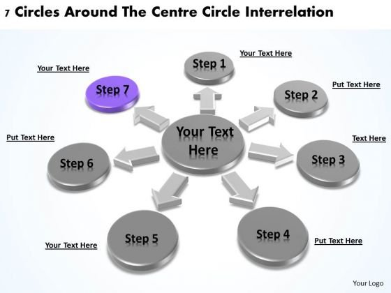 Business Strategy Consultants 7 Circles Around The Centre Interrelation PowerPoint