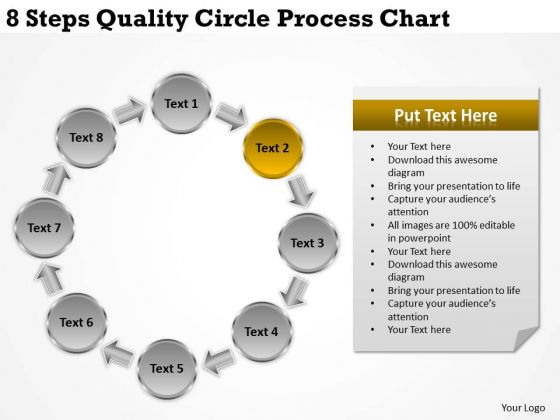 Business Strategy Consultants Quality Circle Process Chart Development