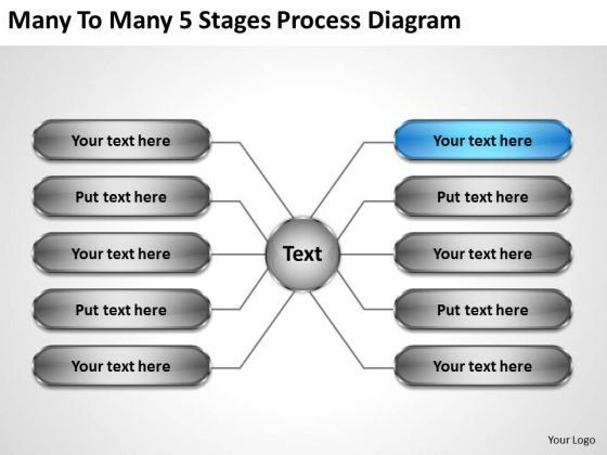 Business Strategy Consulting To 5 Stages Process Diagram Management