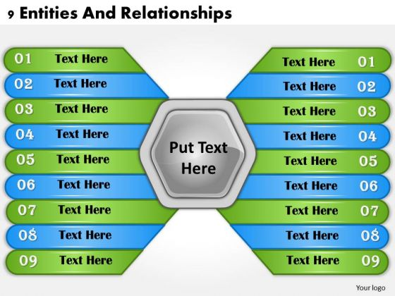 Business Strategy Development 9 Entities And Relationships Strategic Planning Model Ppt Slide
