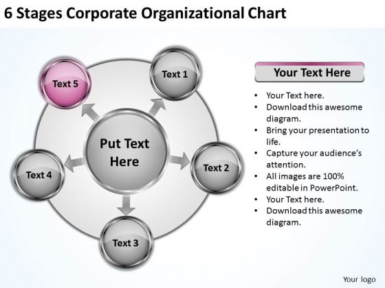 Business Strategy Examples 6 Stages Corporate Organizational Chart ...