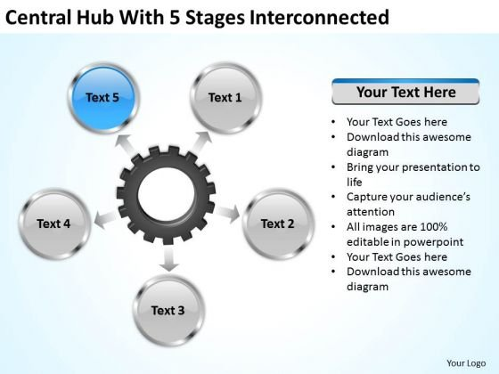 Business Strategy Examples Hub With 5 Stages Iterconnected Innovation