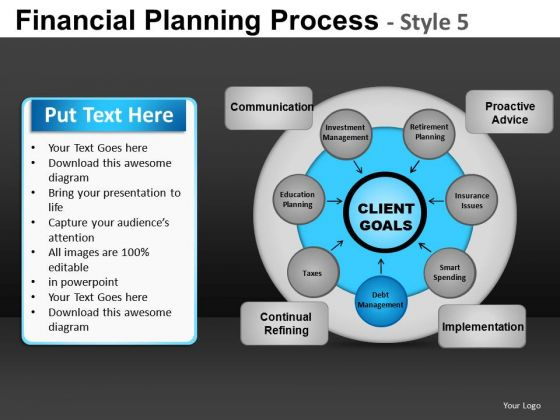 Business Strategy Financial Planning Process 5 PowerPoint Slides And Ppt Diagram Templates