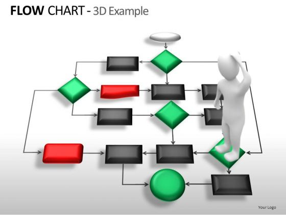 Business Strategy Flow Chart Diagram PowerPoint Templates Ppt Slides